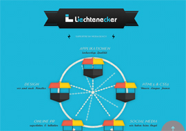 We are Liechtenecker