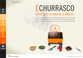 Everdure eChurrasco