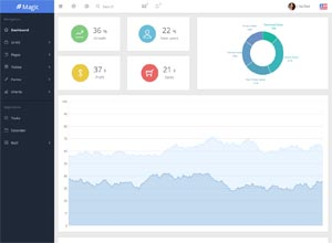 Magic – Responsive Bootstrap & AngularJS Admin